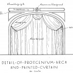 from HABS diagrams, Birdcage stage